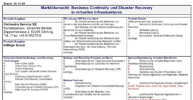 marktbersicht disaster recovery - Praferenzkalkulation Beispiel